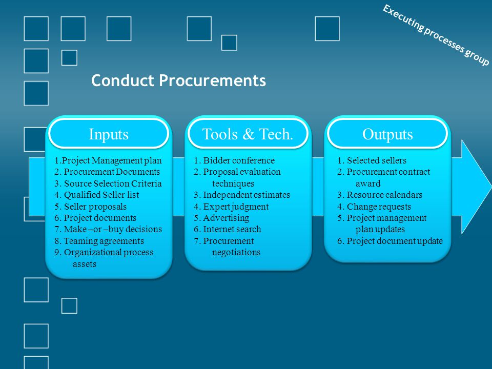 Conduct Procurements Inputs Tools & Tech. Outputs