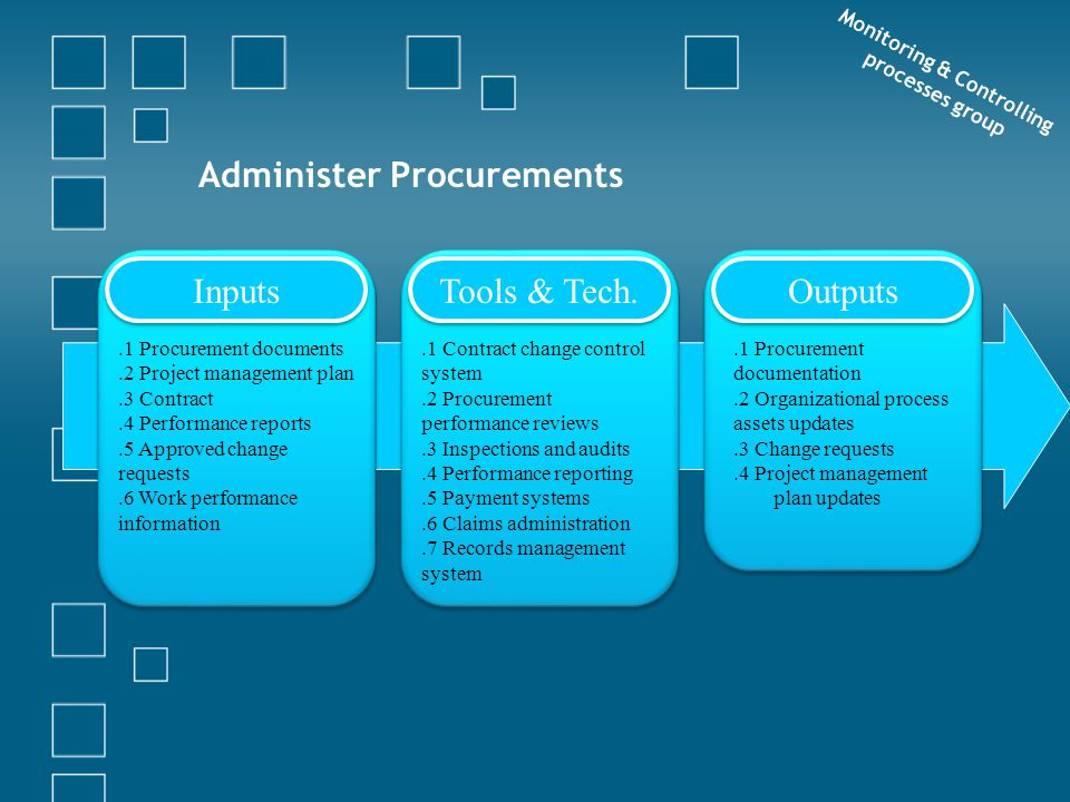Administer Procurements