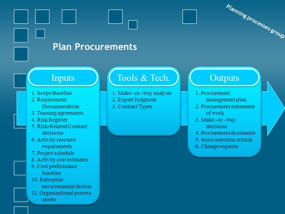 Plan Procurements Inputs Tools & Tech. Outputs