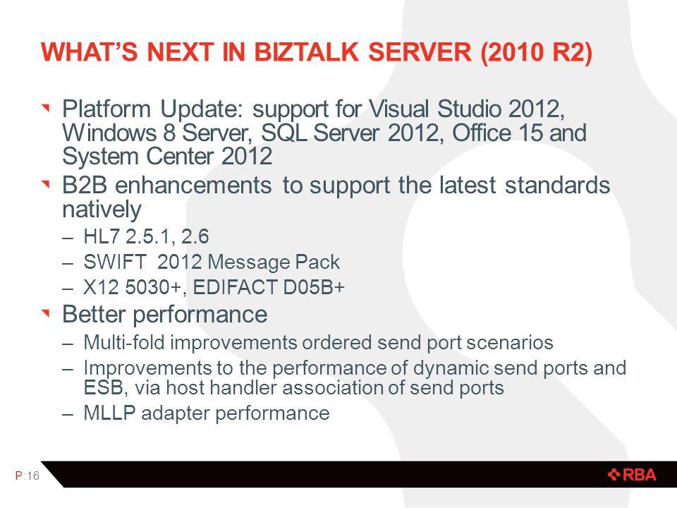 What's next in Biztalk Server (2010 R2)