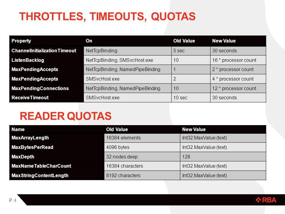 Throttles, Timeouts, Quotas