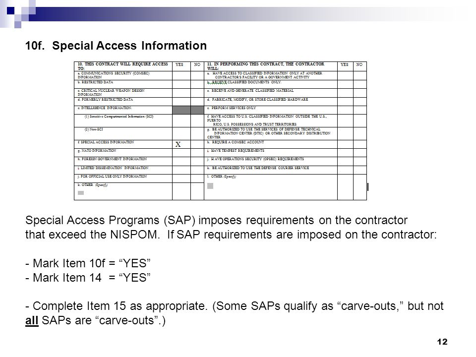 10f. Special Access Information