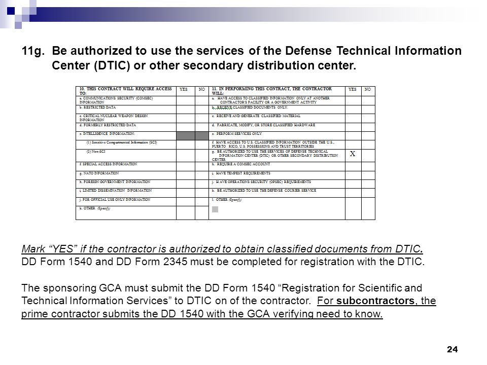 Center (DTIC) or other secondary distribution center.