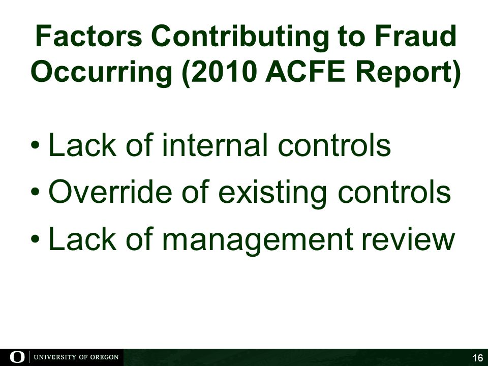 Factors Contributing to Fraud Occurring (2010 ACFE Report)
