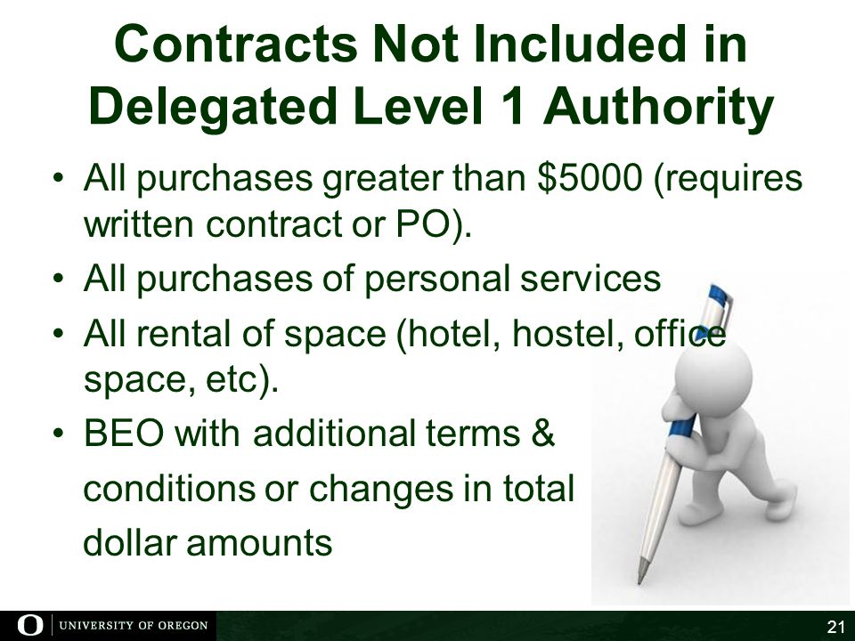 Contracts Not Included in Delegated Level 1 Authority