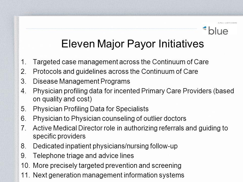Eleven Major Payor Initiatives