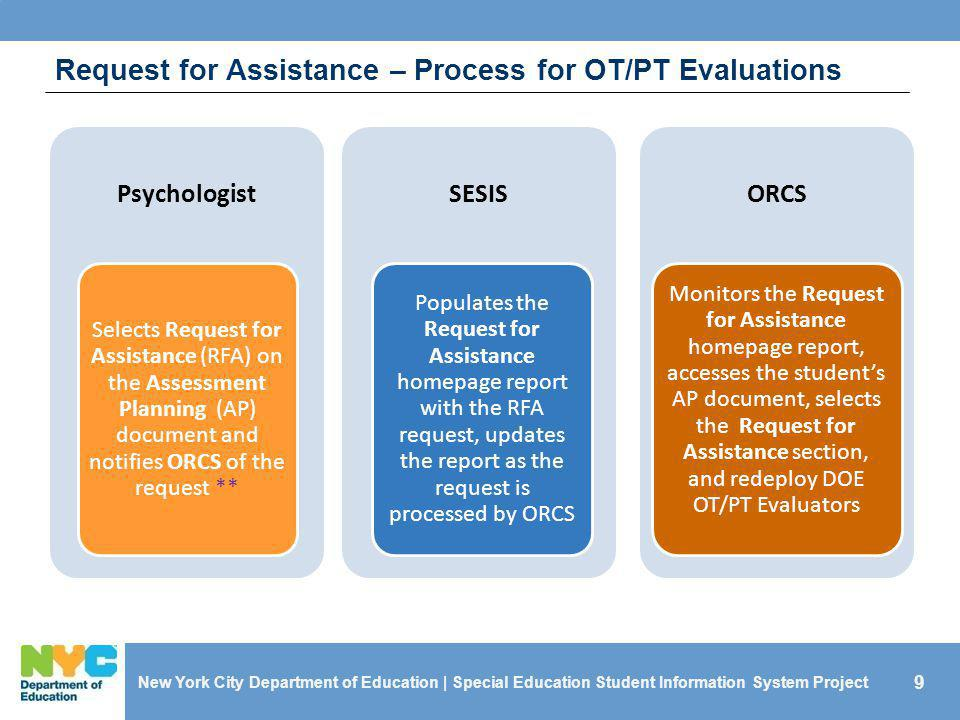 Request for Assistance – Process for OT/PT Evaluations