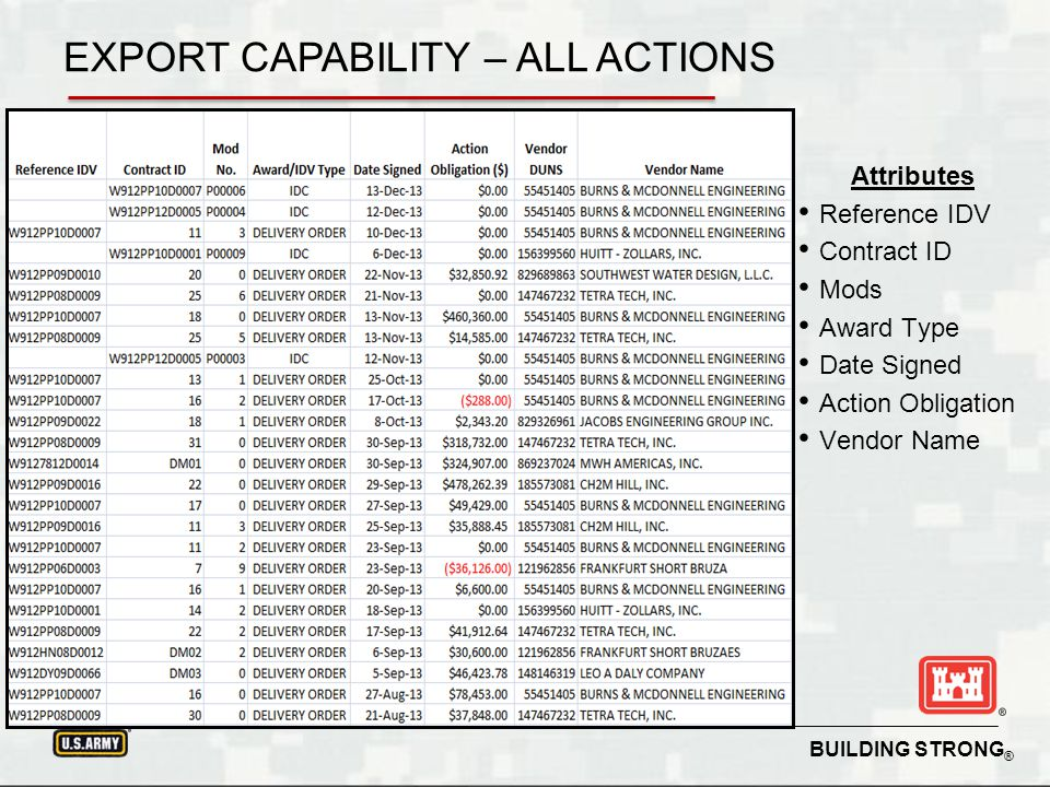 EXPORT CAPABILITY – ALL ACTIONS