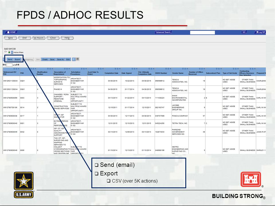 FPDS / ADHOC RESULTS Send (email) Export CSV (over 5K actions)