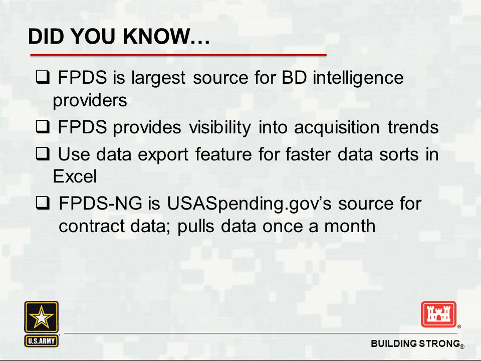 DID YOU KNOW… FPDS is largest source for BD intelligence providers