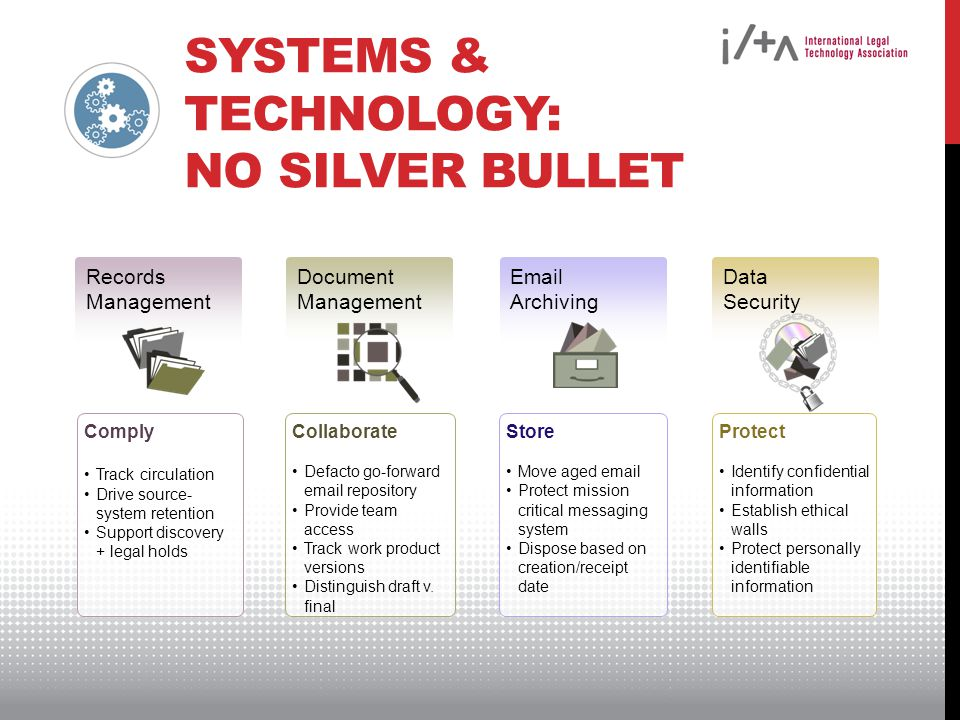 Systems & Technology: No Silver Bullet