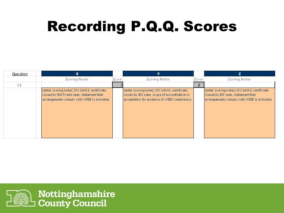 Recording P.Q.Q. Scores