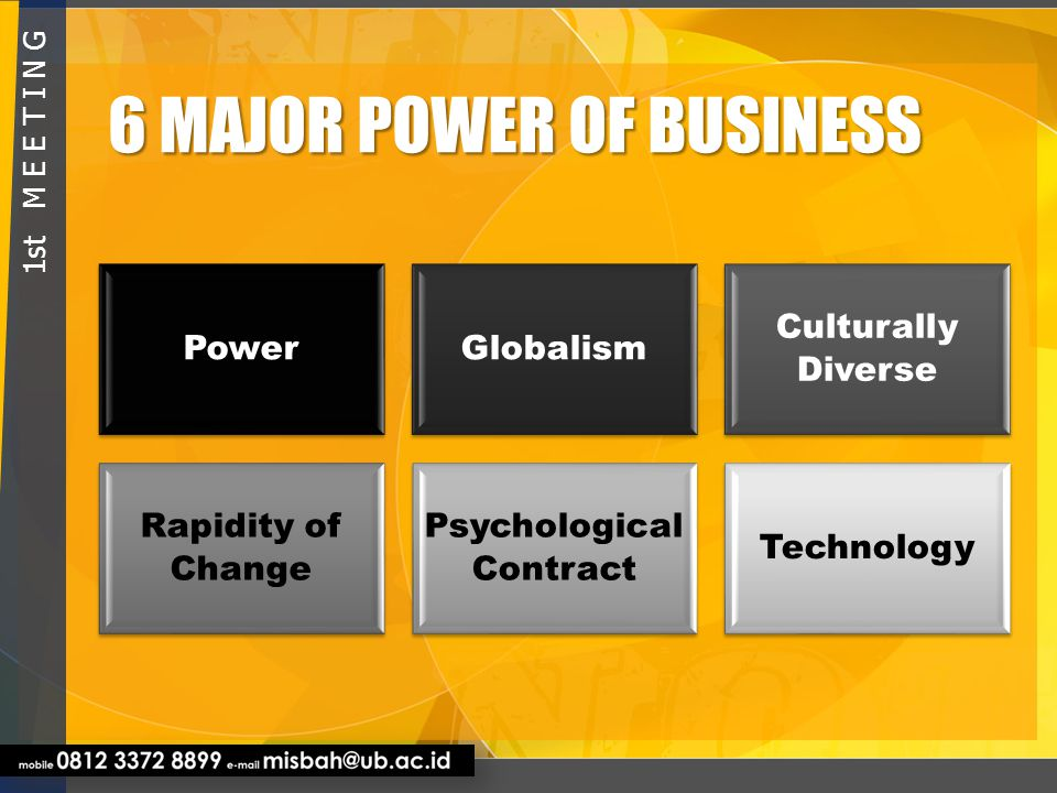 6 MAJOR POWER OF BUSINESS