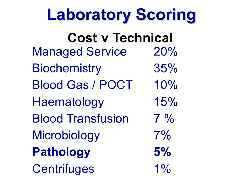 Laboratory Scoring Cost v Technical Managed Service 20%