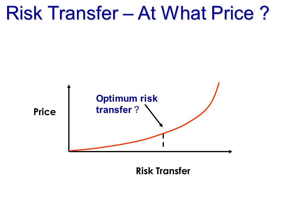 Risk Transfer – At What Price