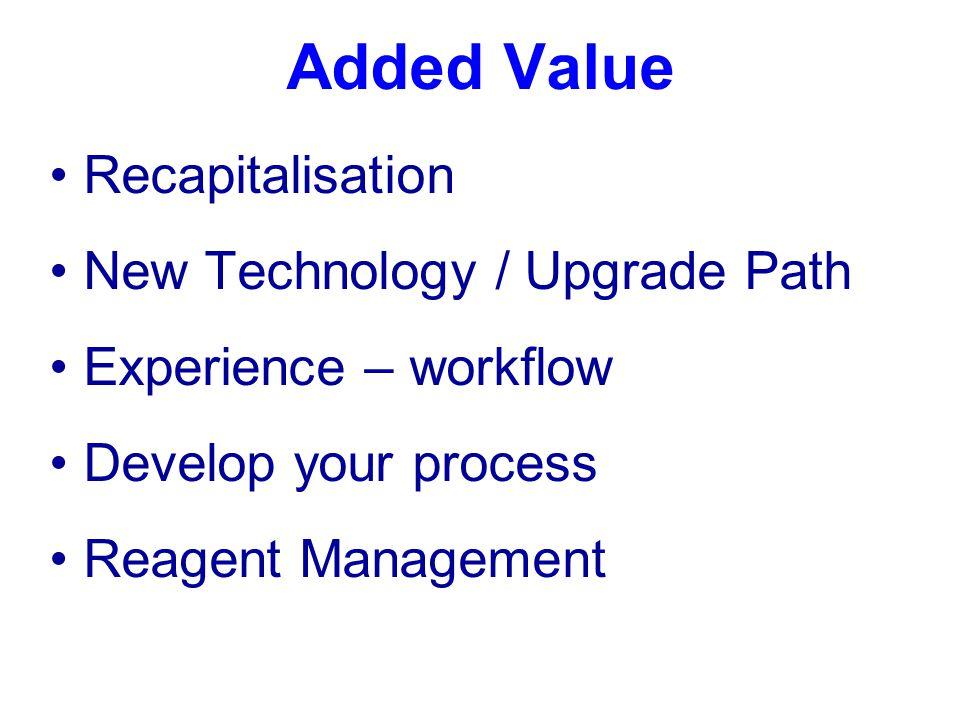 Added Value Recapitalisation New Technology / Upgrade Path