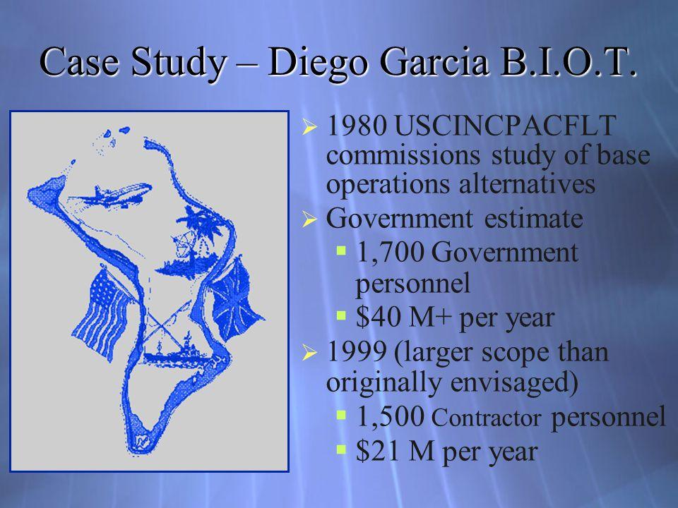 Case Study – Diego Garcia B.I.O.T.