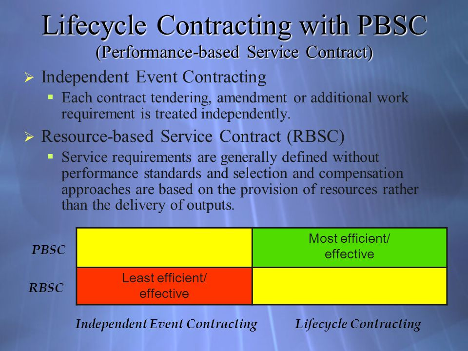 Lifecycle Contracting with PBSC (Performance-based Service Contract)