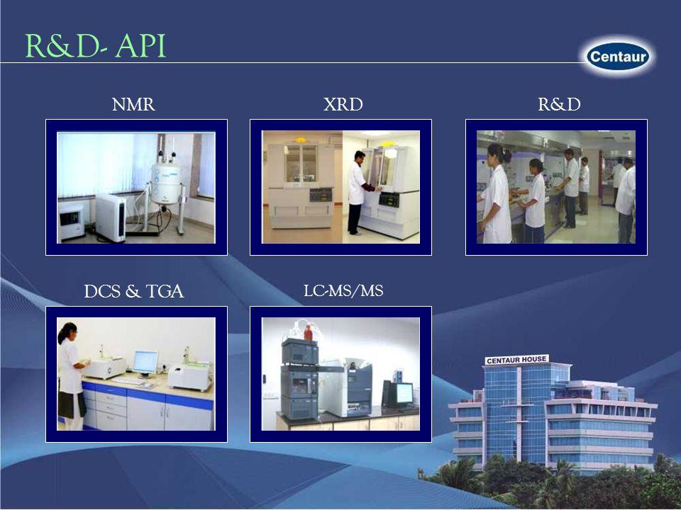 R&D- API NMR XRD DCS & TGA LC-MS/MS R&D