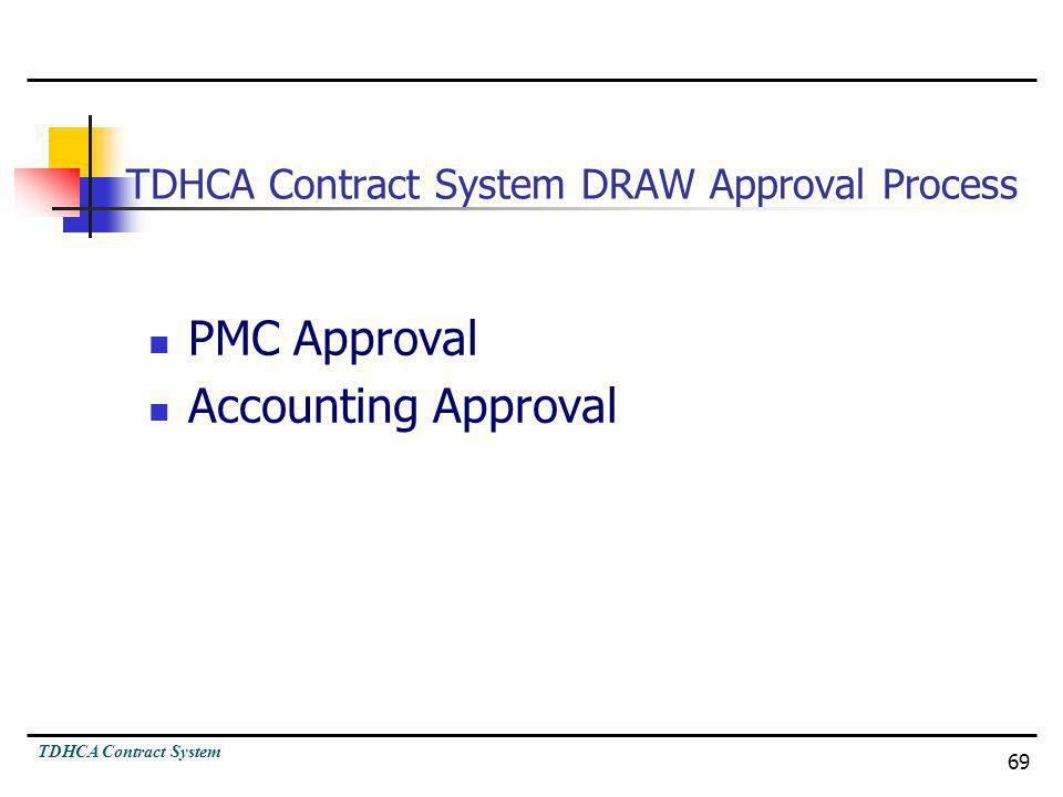 TDHCA Contract System DRAW Approval Process