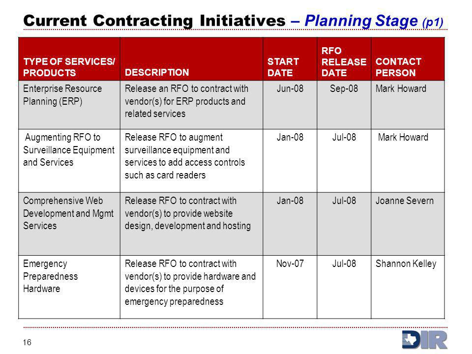Current Contracting Initiatives – Planning Stage (p1)