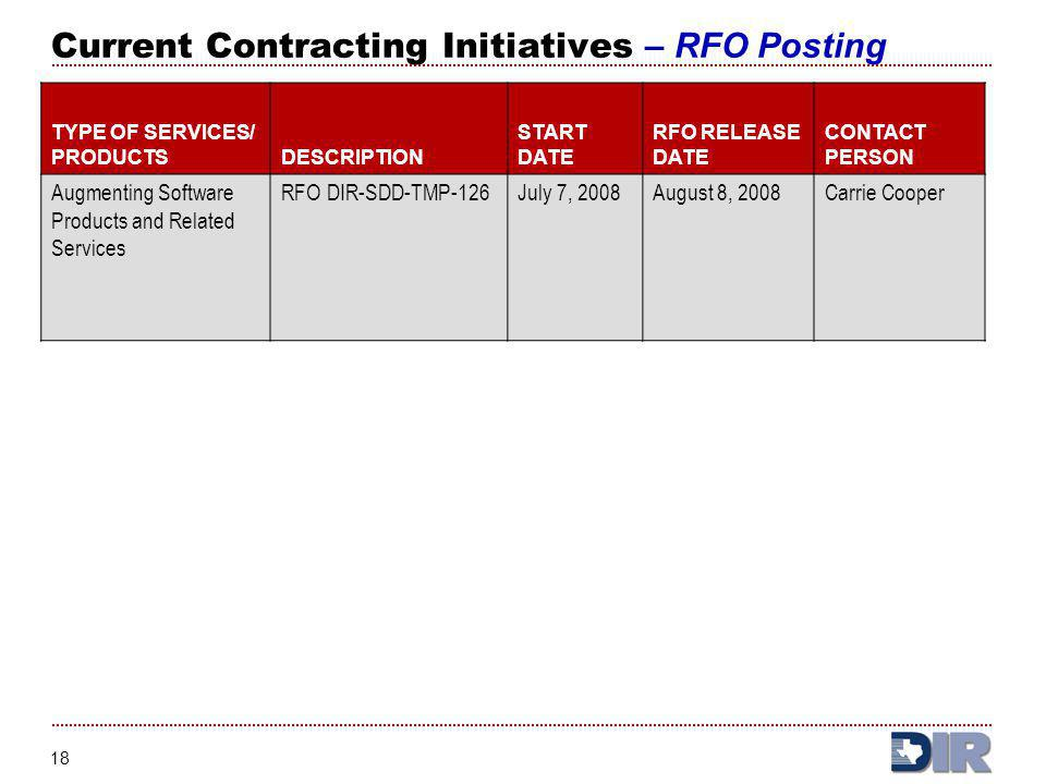 Current Contracting Initiatives – RFO Posting