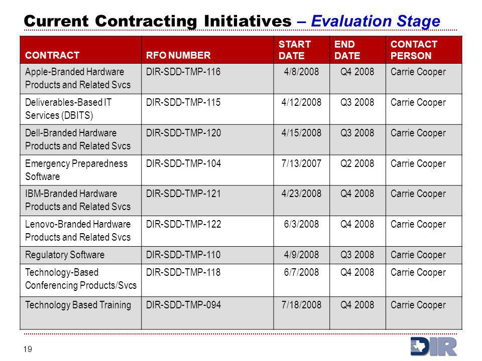 Current Contracting Initiatives – Evaluation Stage