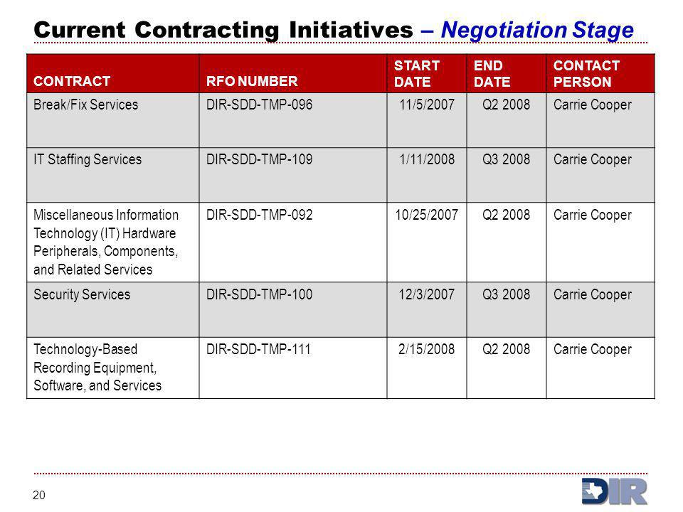 Current Contracting Initiatives – Negotiation Stage
