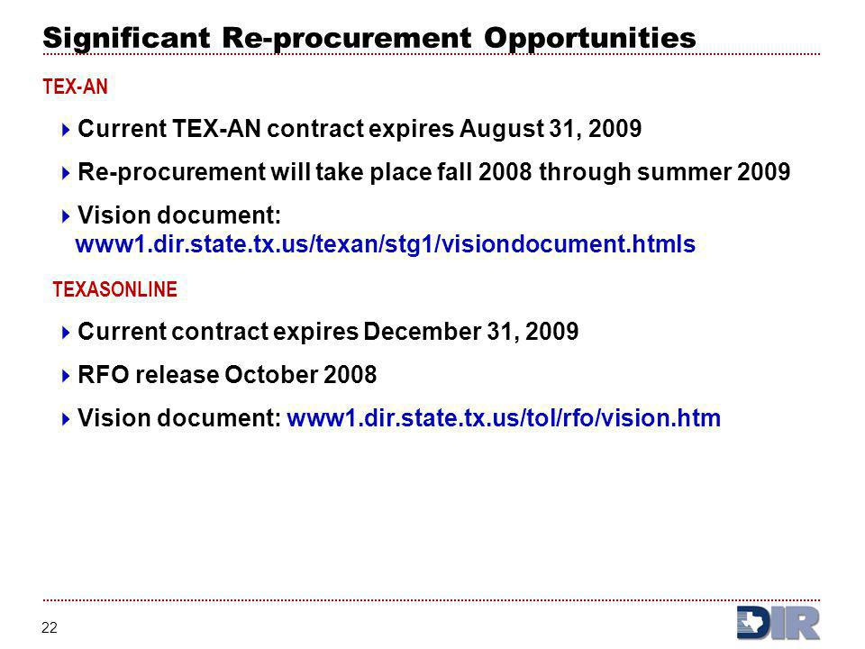 Significant Re-procurement Opportunities