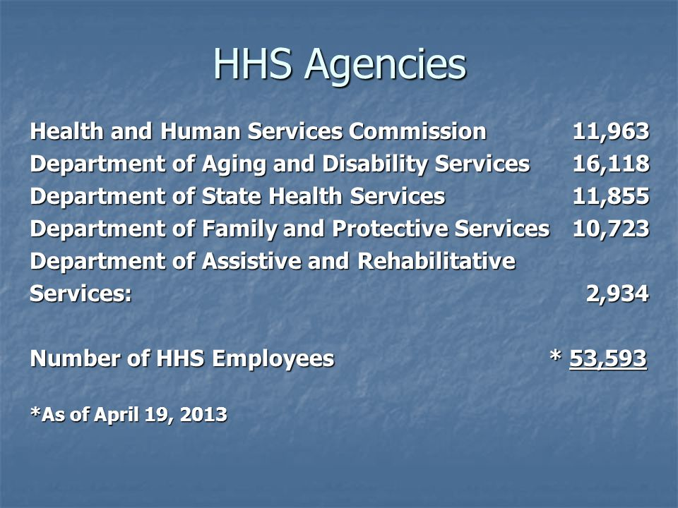 HHS Agencies Health and Human Services Commission 11,963