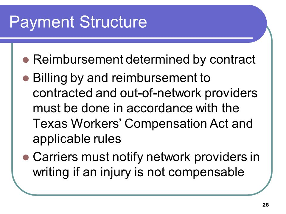 Payment Structure Reimbursement determined by contract