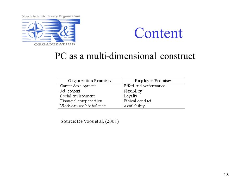 PC as a multi-dimensional construct