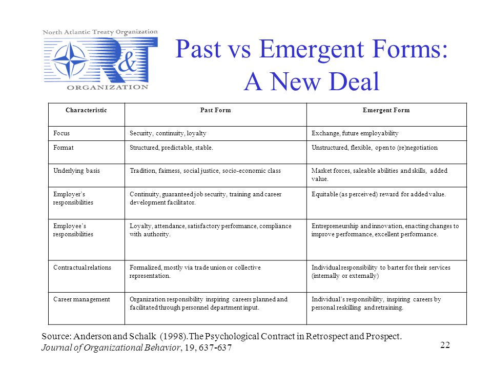 Past vs Emergent Forms: A New Deal