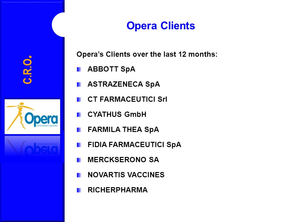 C.R.O. Opera Clients Opera's Clients over the last 12 months: