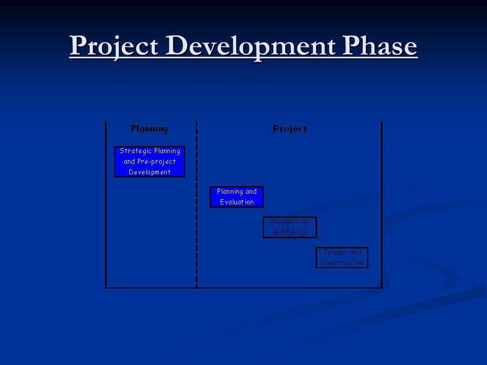 Project Development Phase