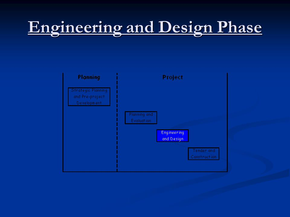 Engineering and Design Phase