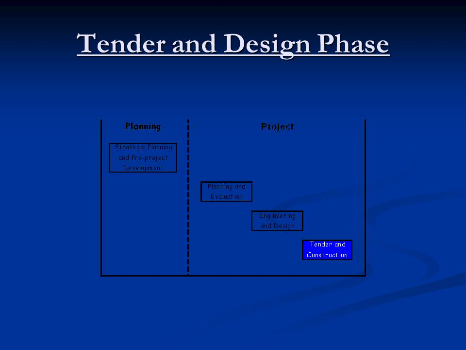 Tender and Design Phase