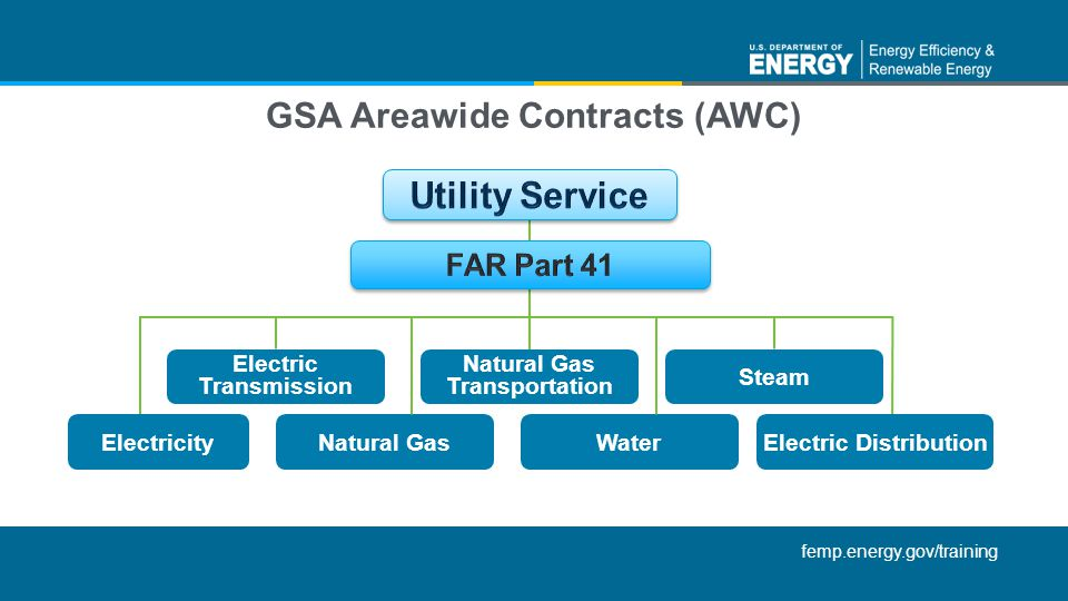 GSA Areawide Contracts (AWC) Electric Distribution