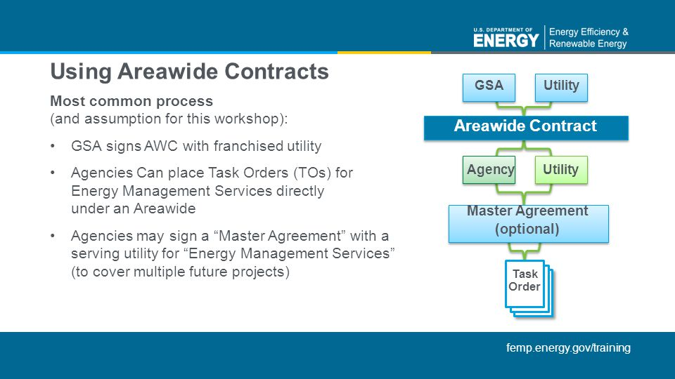 Using Areawide Contracts