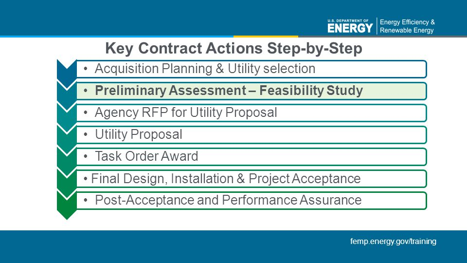 Key Contract Actions Step-by-Step