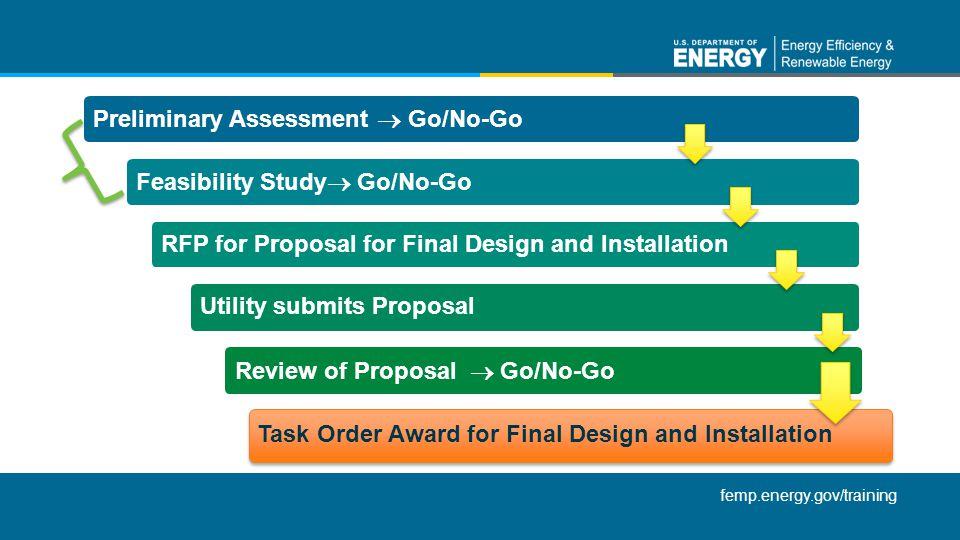 Preliminary Assessment  Go/No-Go