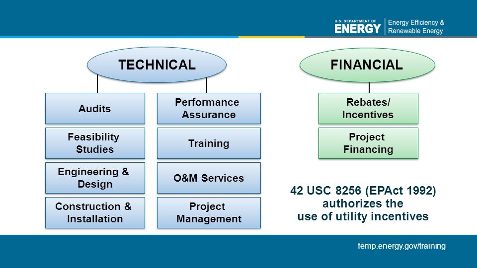 UESCs Are Utility Incentives – They Vary by Utility