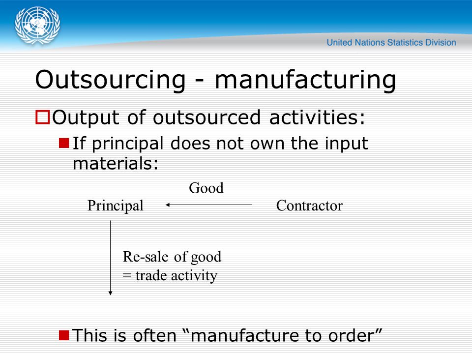 Outsourcing - manufacturing