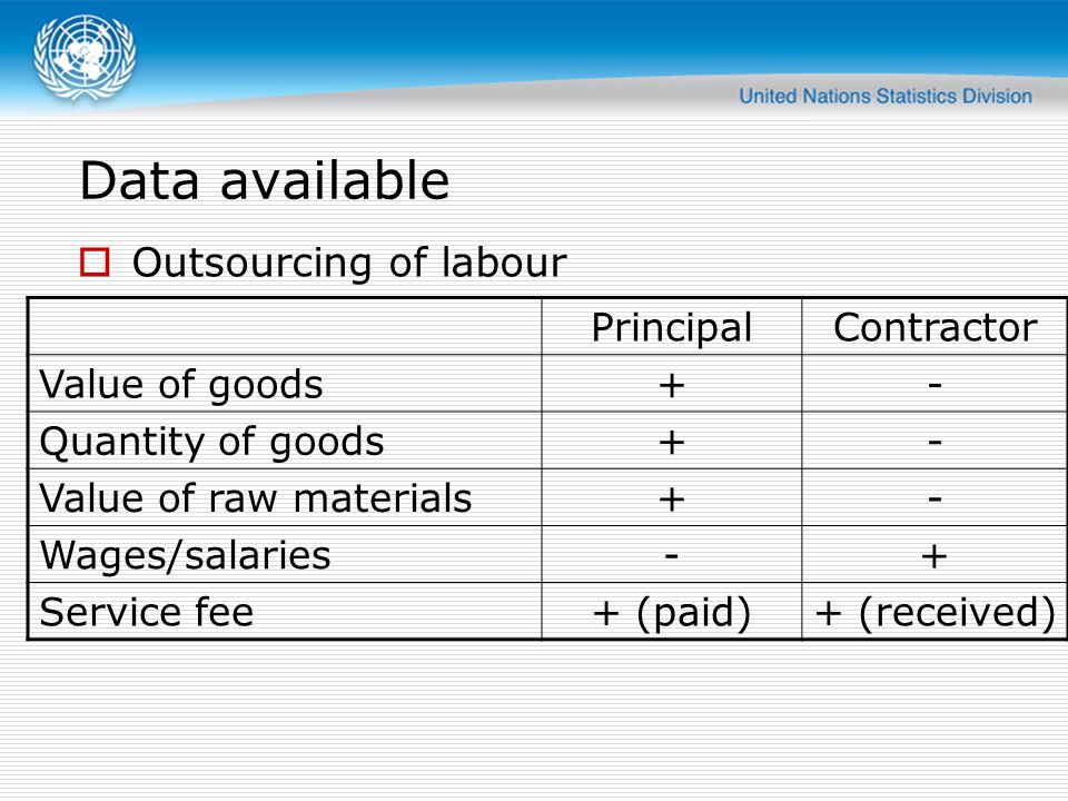 Data available Outsourcing of labour Principal Contractor