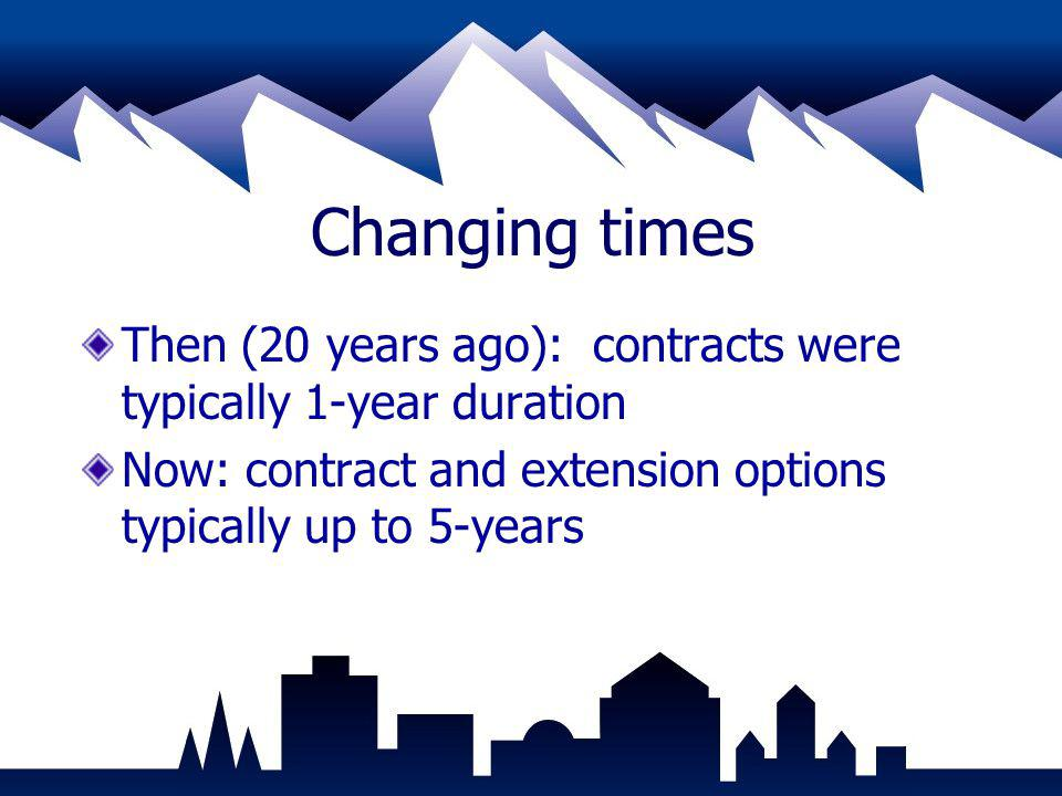 Changing times Then (20 years ago): contracts were typically 1-year duration.
