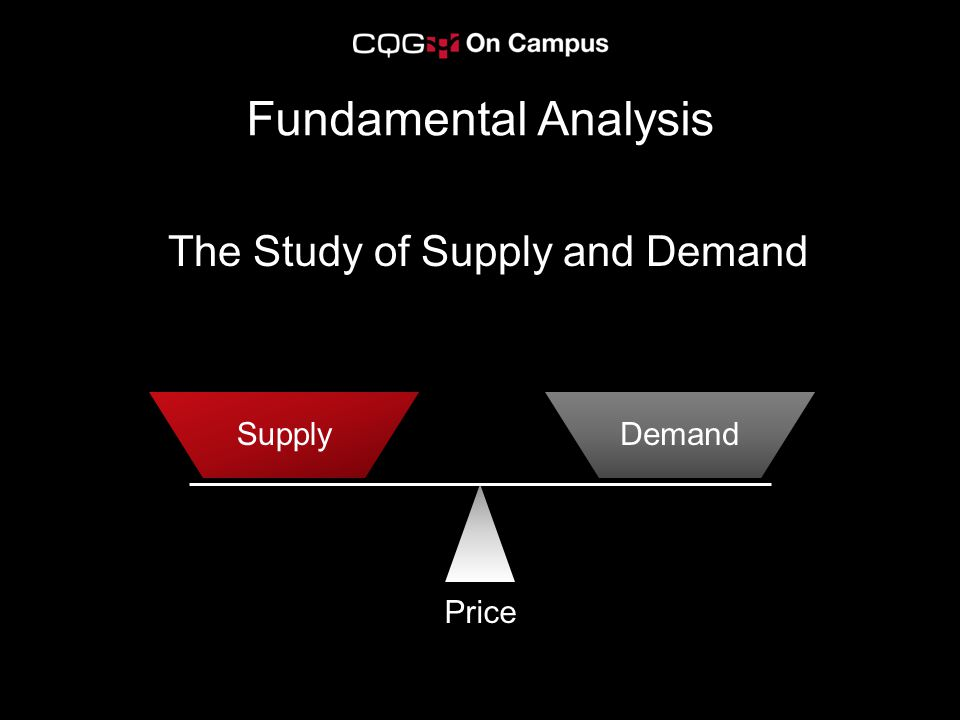 The Study of Supply and Demand