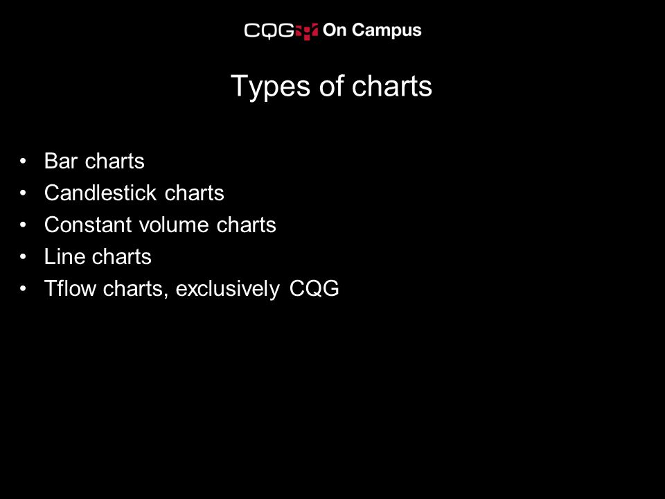 Types of charts Bar charts Candlestick charts Constant volume charts