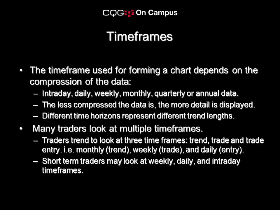 Timeframes The timeframe used for forming a chart depends on the compression of the data: