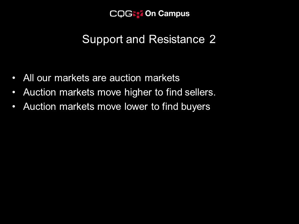 Support and Resistance 2