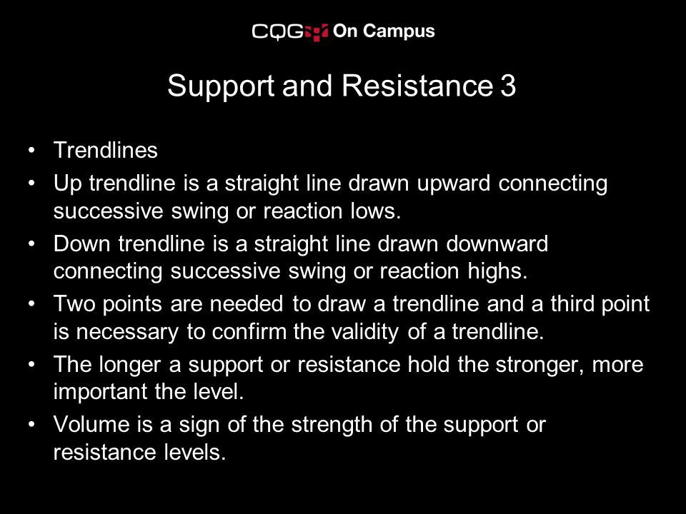 Support and Resistance 3